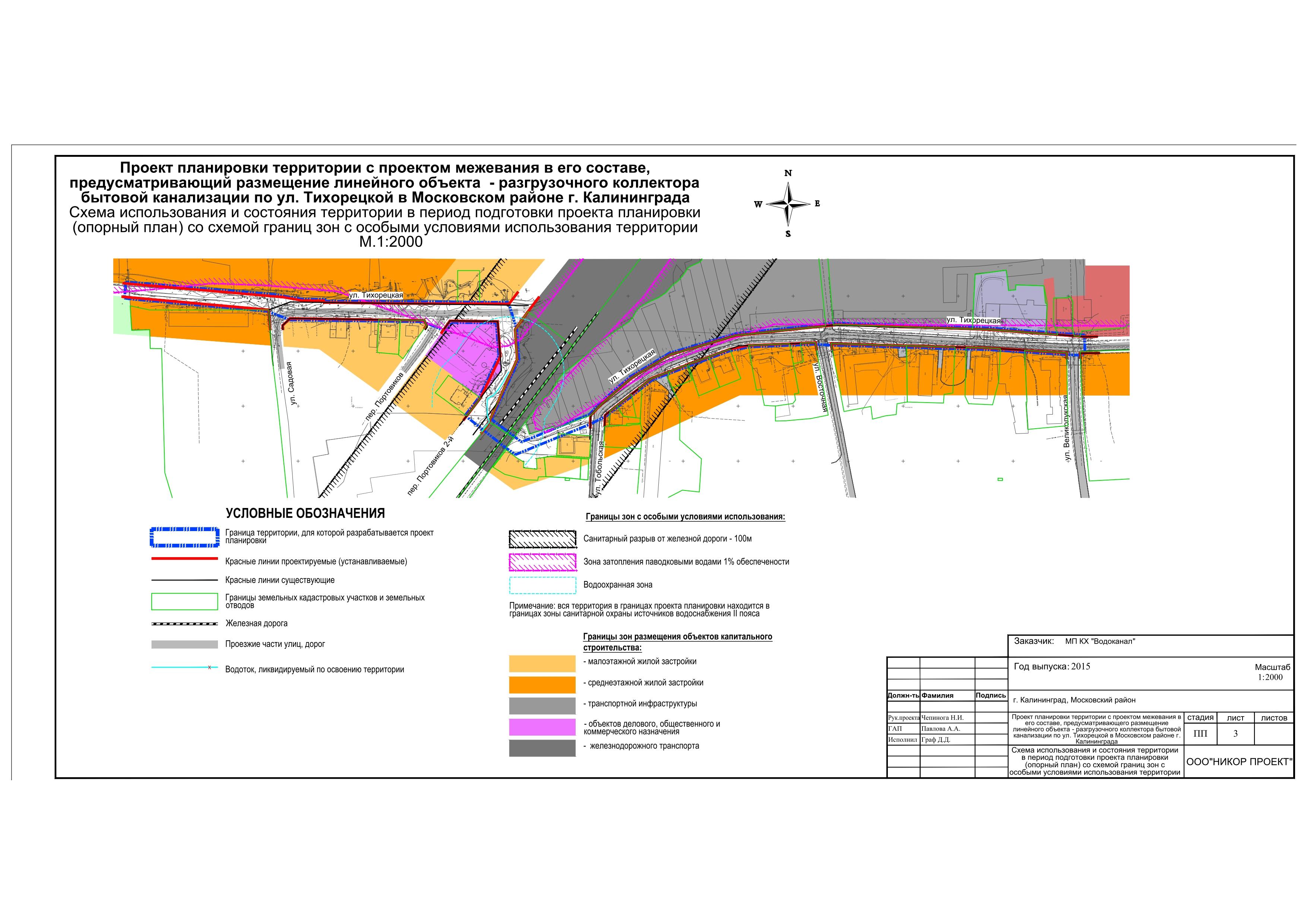 Схемы планировочной организации полосы отвода линейного сооружения