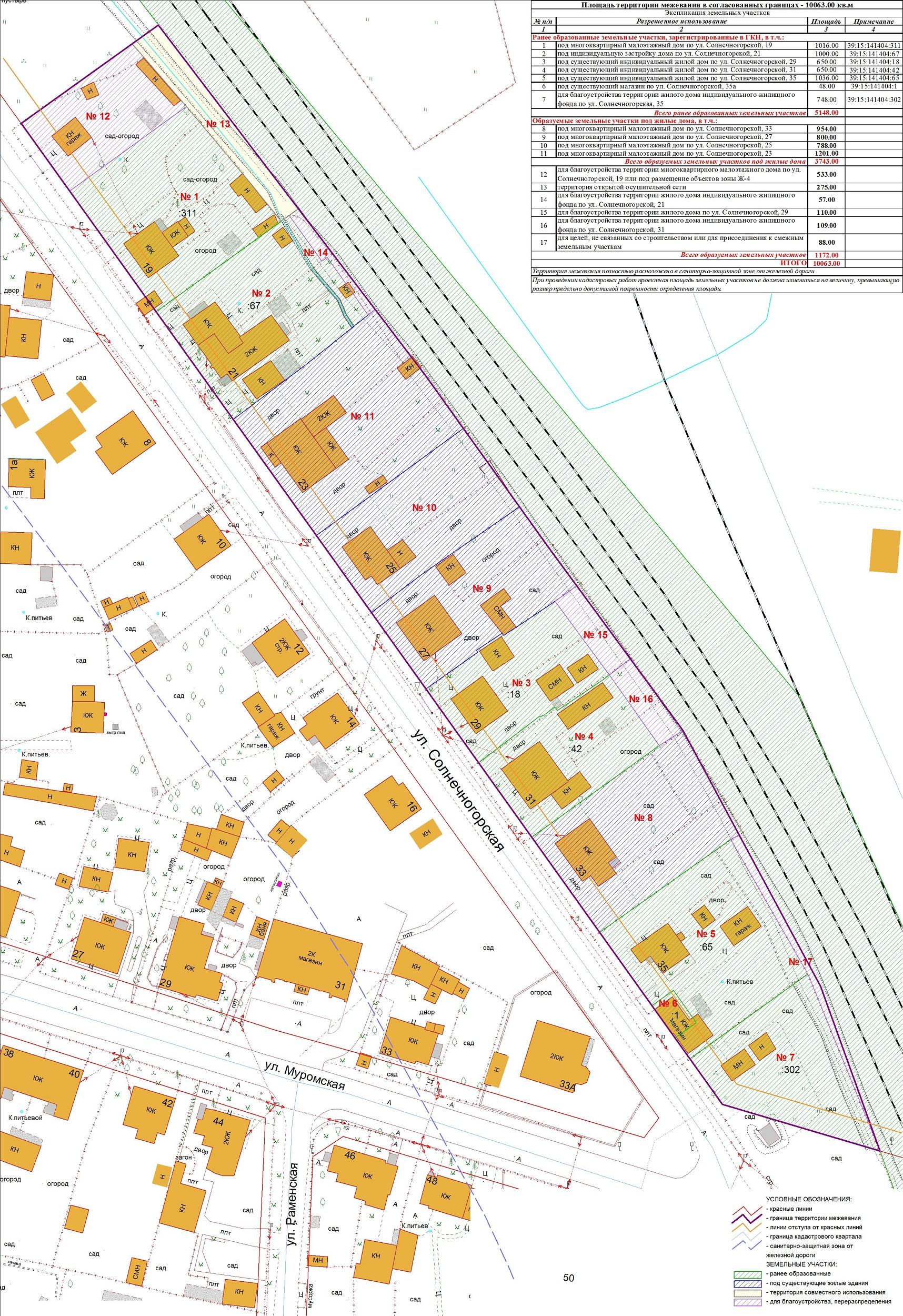 Схема границ участка с использования территорий для постройки дома