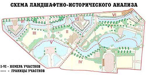 Схема ландшафтно-исторического